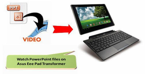 PowerPoint to Asus Eee Pad Transformer