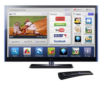 PowerPoint per LG Infinia 50PZ750 HDTV